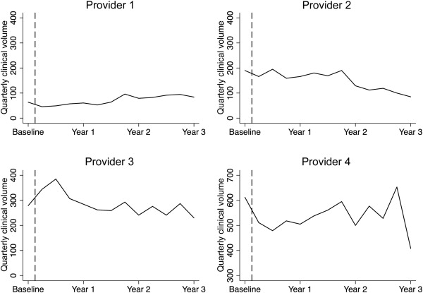 electronic health record impact on productivity and efficiency in an academic pediatric